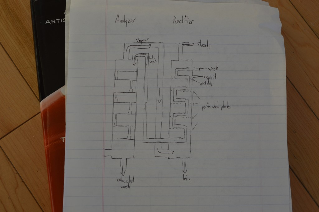 A sketch of a continuous still